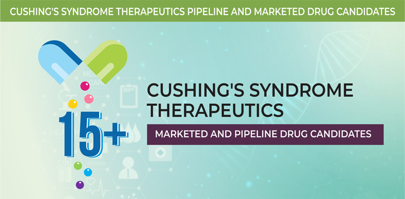 cushing syndrome therapeutics pipeline analysis