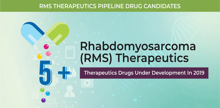 Rhabdomyosarcoma (RMS) Therapeutics