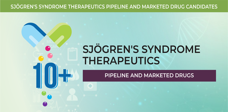 Sjögren's Syndrome Therapeutics