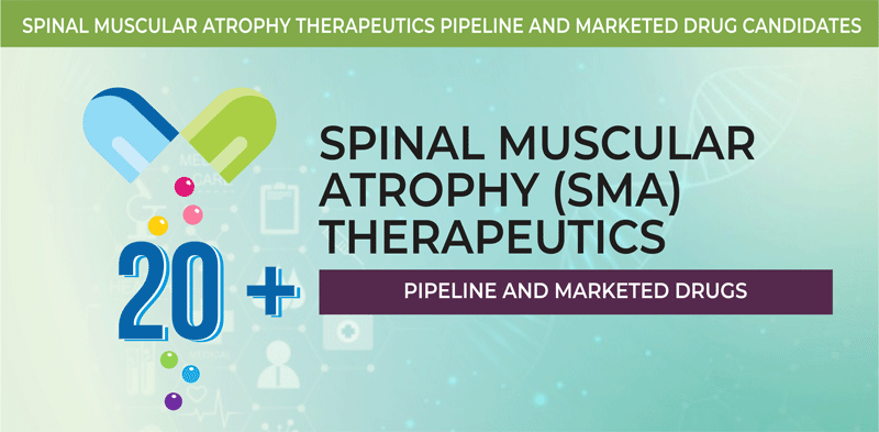 Spinal Muscular Atrophy (SMA) Therapeutics