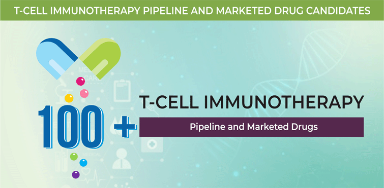 T Cell Immunotherapy Pipeline Analysis