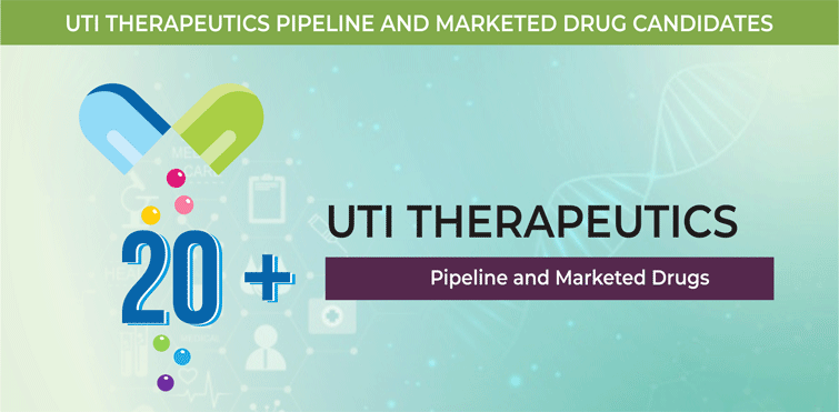 Urinary Tract Infection (UTI) Therapeutics